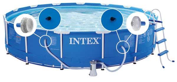 Intex Filterpumpe Funktion