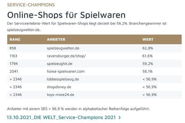 Spielzeugwelten.de als Service Champion (Bronze) und Nr. 1 der Branche Online-Shops für Spielwaren ausgezeichnet